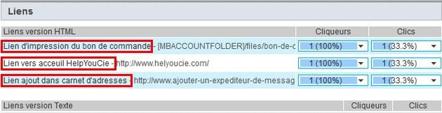 Ajoutez un libellé à un lien inséré dans votre Emailing