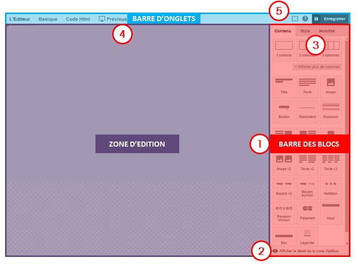 zoning-lediteur-message-business