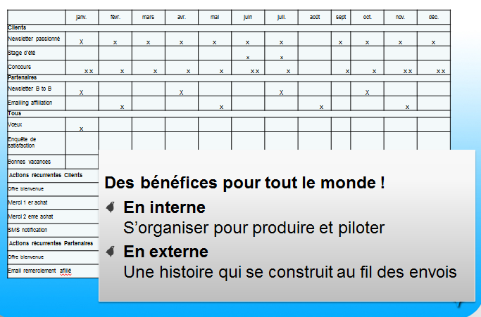 exemple planning a fils