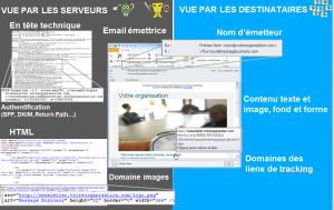 Copie d'écran de la conférence améliorer sa délivrabilité