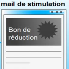 email de stimulation