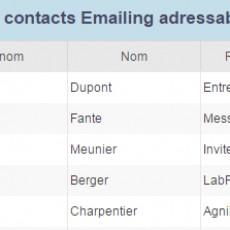 Envoyez uniquement à vos Contacts valides