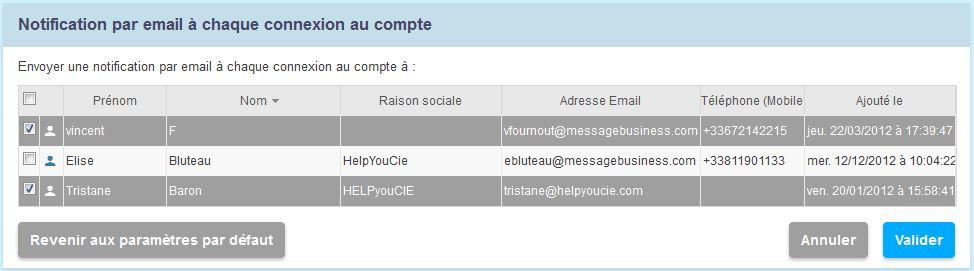 Sécurisation via notification par email