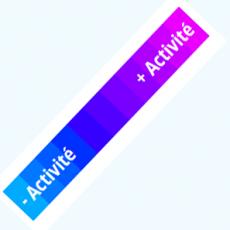 Carte des clics et des cliqueurs : visualisez facilement les usages