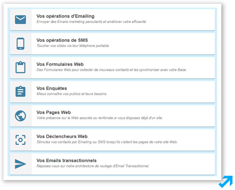 Table d'opérations réalisables dans l'application Message Business dont le SMS marketing