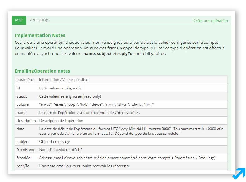 Documentation API dans l'application Message Business