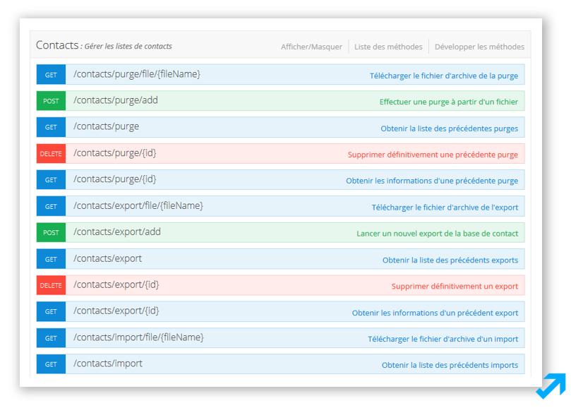 Gestion API dans l'application Message Business