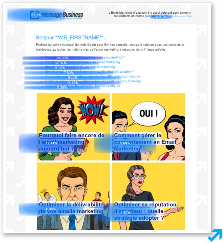 Pourcentage de clics sur liens, textes et images dans les Emailings grâce à l'application Message Business