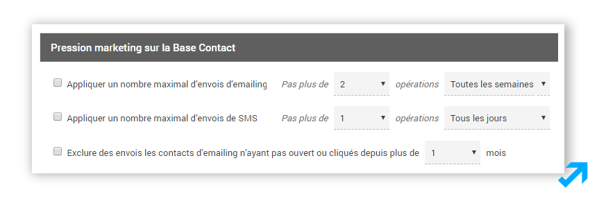 Module de gestion de la pression marketing dans l'application Message Business
